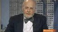 Blitzer Discusses Investment Strategies for S&P 500: Video
