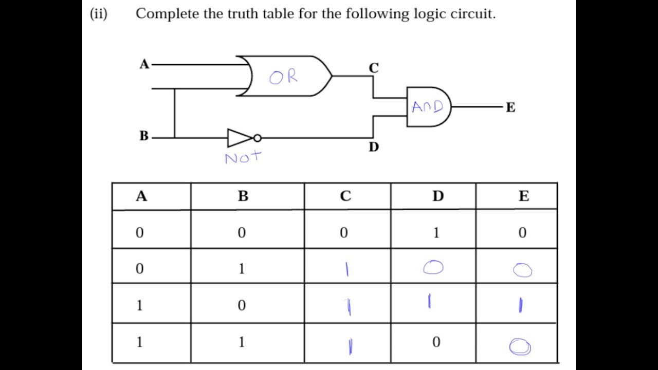 Logic Gate Questions  2010 May  June Physics Paper 2