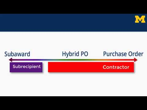 Subawards with Subrecipients and Purchase Orders with Contractors - Part 2