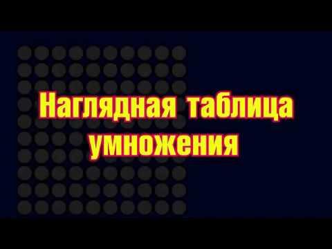 Таблица умножения (песня Дмитрия Павленко). Как быстро выучить таблицу умножения. Музыкальный клип.