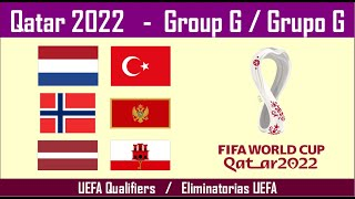 UEFA qualifiers Group G Prediction Netherlands Turkey Norway Montenegro Latvia Gibraltar