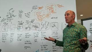 George Kembel facilitating a session (summary)