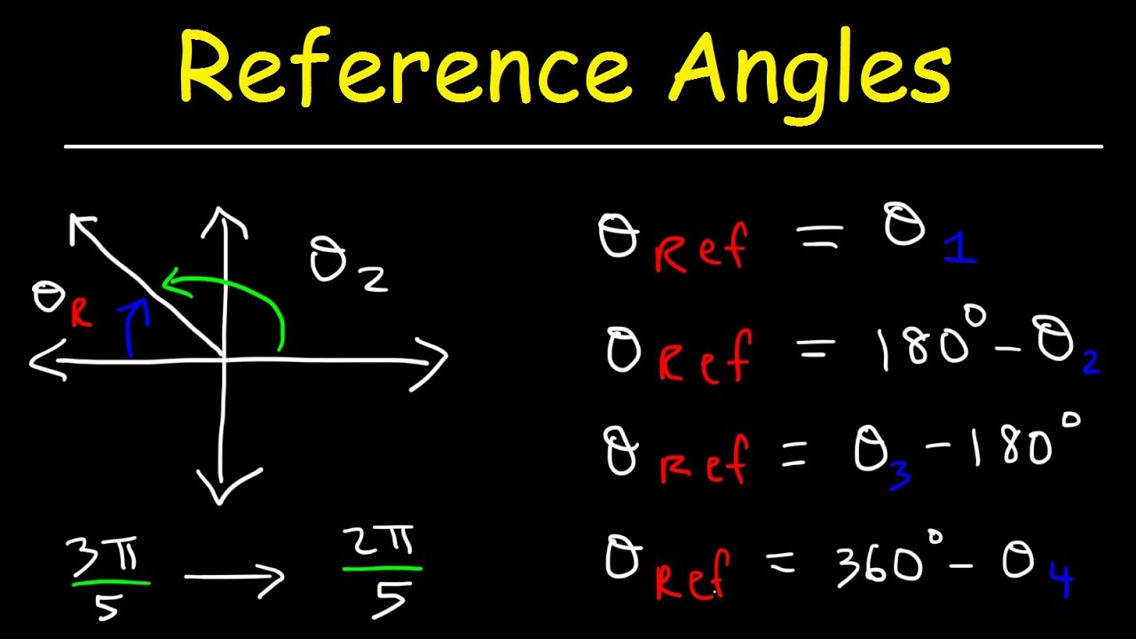 How To Find The Reference Angle In Radians and Degrees - Trigonometry