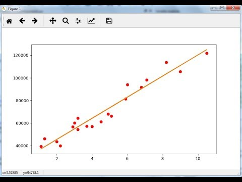 Simple Linear Regression Implementation -Machine Learning Tutorial with Python and R-Part 6