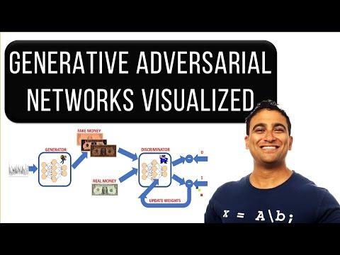 Generative Adversarial Networks (GANs) Simplified & Visualized   GANLAB
