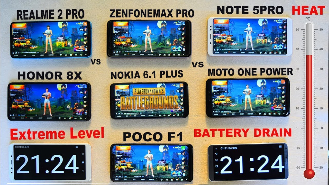 Pubg Mobile Hdr Extreme Realistic Gameplay Android Ios: Extreme Level Battery Drain 100% -0% With PubG #HEAT TEST