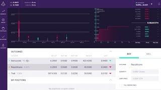 Augur (Prediction Market on the Blockchain) on Proof of Make