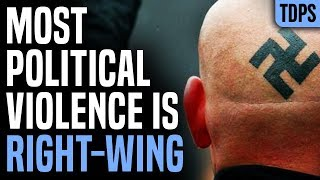 Most Violence is Right Wing. Period. Stop Lying