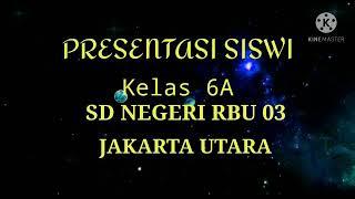 Download Presentasi Gerhana Matahari dan Gerhana Bulan SDN Rawa Badak Utara 03
