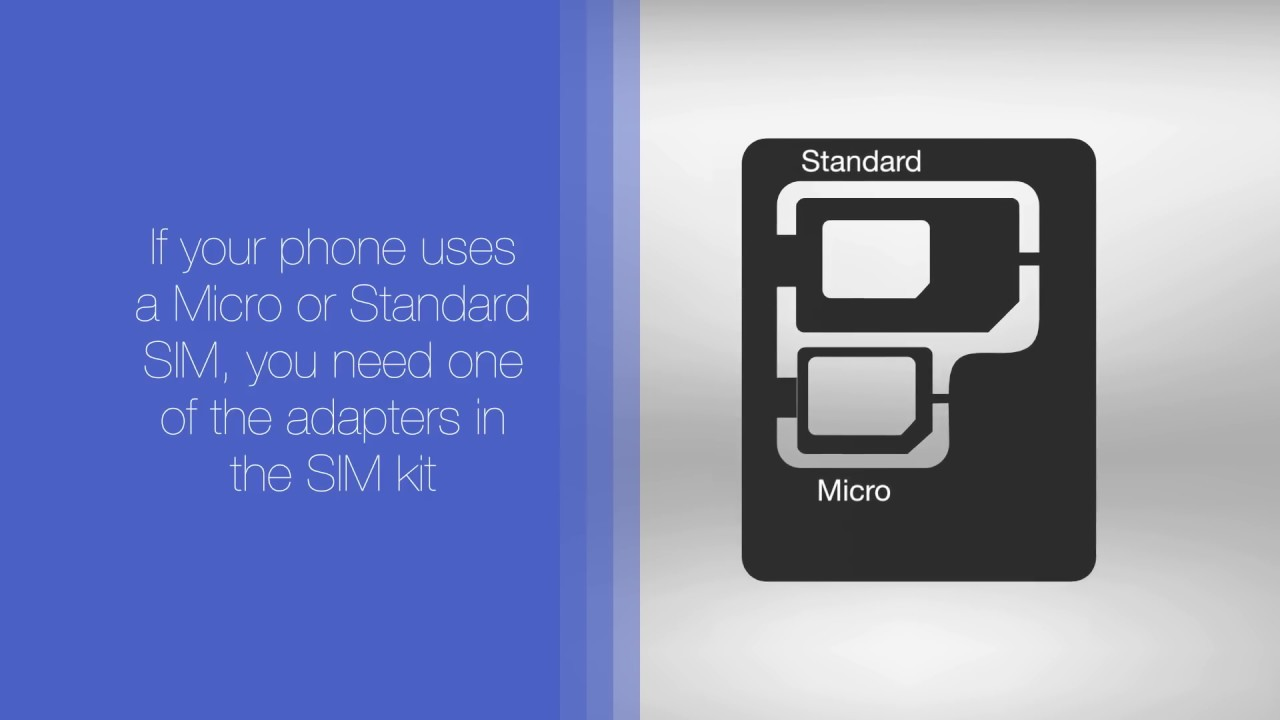 How To Insert Your Tracfone SIM Card