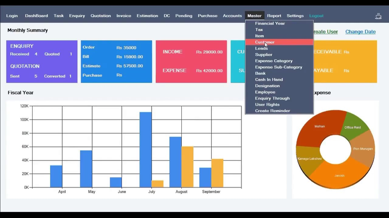 Best CRM Software For Small Business | Customized CRM Software