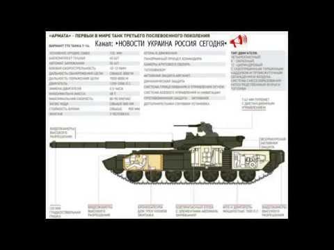 Россия Вести 15.05.2015 «АРМАТА» Засекреченные технические характеристики танка