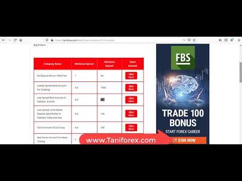 forex-trading-forex-live-forex-broker-forex-rate-forex-trader-forex-news-forex-gold-forex-chart-pak