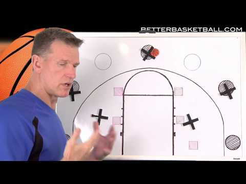 Basketball Positions vs Spots Part 4
