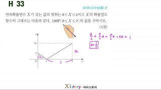 H 연속확률분포, 유형(~72), 확률과 통계 (고2,…