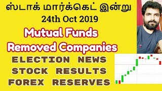 Stock Market Today | Result Stocks | Nifty | Banknifty | Tamil Share | Intraday Tamil Tips