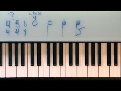 How Rhythm Works - Tempo and Subdividing