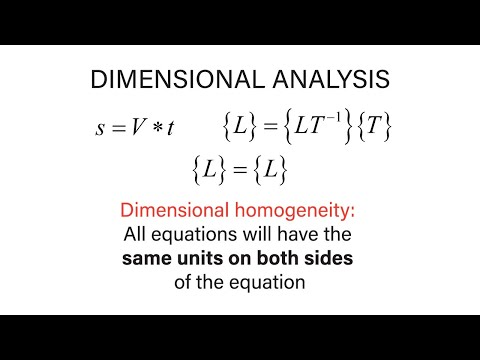 Introductory Fluid Mechanics L14 p1 - Dimensional Analysis