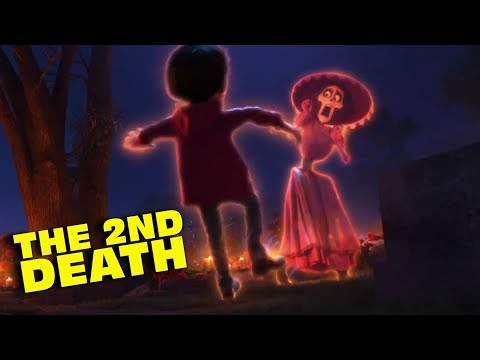 Death Theory in COCO Explained