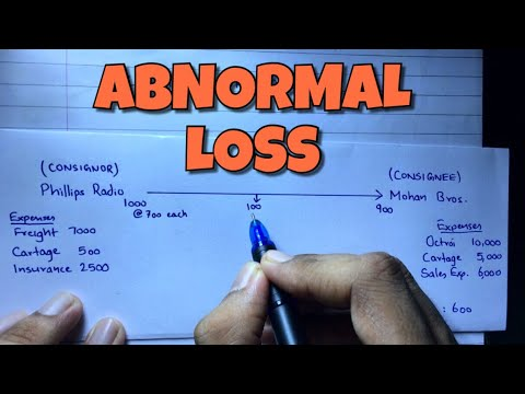 Consignment Account Problem 3 - Financial Accounting - By Saheb Academy