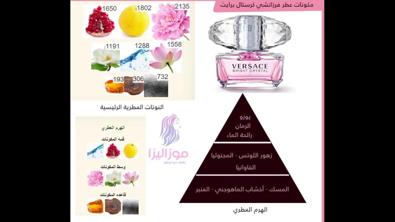 f34f95898 مراجعة وشراء عطر فرزاتشي برايت كريستال الأصلي Versace Bright Crystal  Perfume. موقع موزاليزا