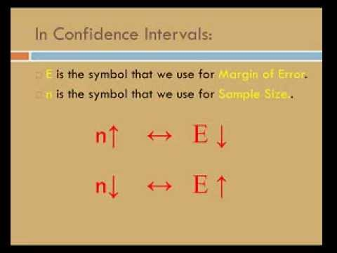 Confidence Intervals: Sample Size and Margin of Error - YouTube