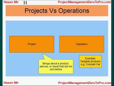 Operations management assignment report writing: Importance of operations management