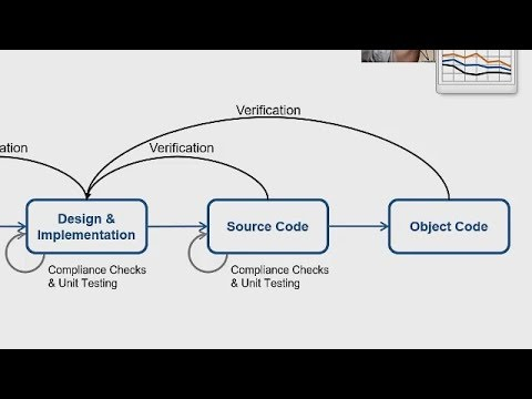 Algorithm Verification and Tool Validation in MATLAB - Tutorial