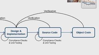 Algorithm Verification and Tool Validation in MATLAB - Tutorial