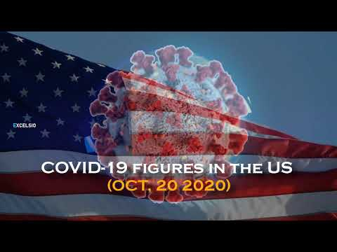 COVID-19 figures in the United States (Oct. 20 2020)