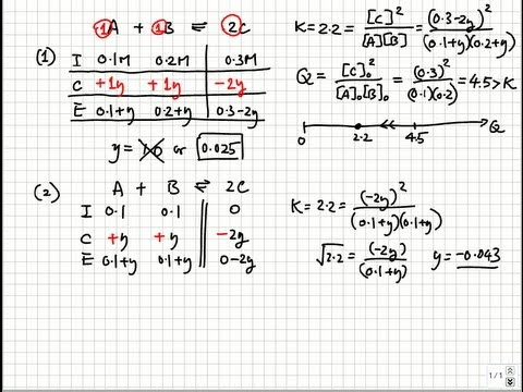 Chemical equilibrium reaction quotient and ice college  ap chemistry tutorial also rh youtube