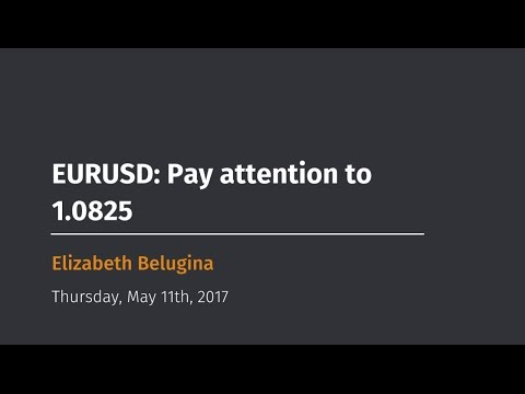 EURUSD: Pay attention to 1.0825