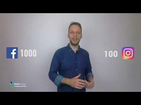 Google Analitika: 5 trikova kako koristiti Google analitiku