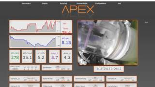 Apex Dashboard on Control Freak Matt Harris' Apex