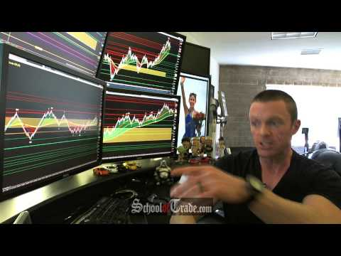 Day Trading Gold, Mini-Russell, Crude Oil Newsletter 02-20-14 | SchoolOfTrade.com