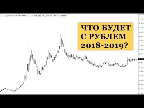 Что будет с рублем в 2018-2019 году? Анализ графика доллар/рубль – USDRUB_TOM