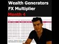 Wealth Generators FX Multiplier Month 4