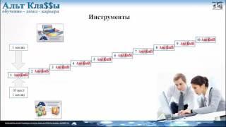 Альт КлаSSы - Заработок Карьера Обучение.