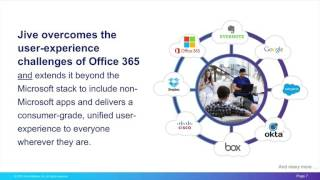 Why Office365 Needs Jive - Episode 2, Collaboration