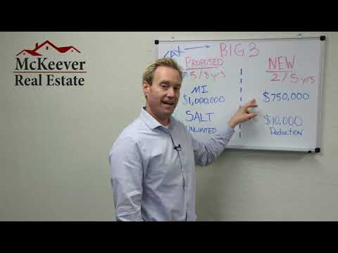 Will New 2018 tax law will effect your real estate plans?