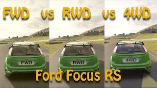 fwd vs rwd vs 4wd which is best