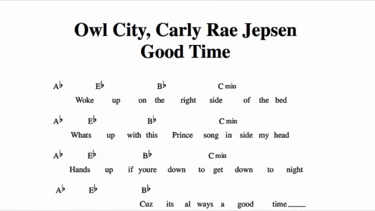 Spirit Indestructible Nelly Furtado Guitar Chords Youtube Gaming