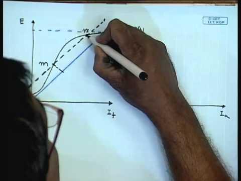 Mod-01 Lec-27- Lecture-27-DC Shunt Generators thumbnail