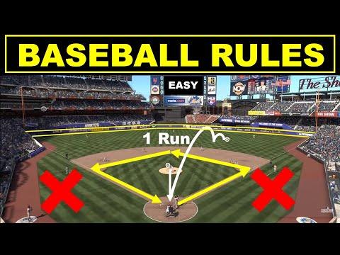 Baseball Rules for Beginners | Easy Explanation