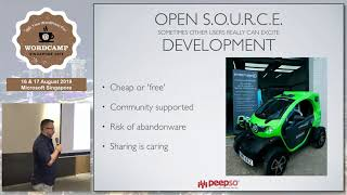 Turning your own development needs into sellable products. - WordCamp Singapore 2019