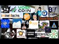 How to Invest In Cryptocurrency for beginners! Invest ...