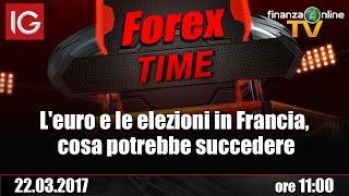 Forex Time - L'euro e le elezioni in Francia, cosa potrebbe succedere