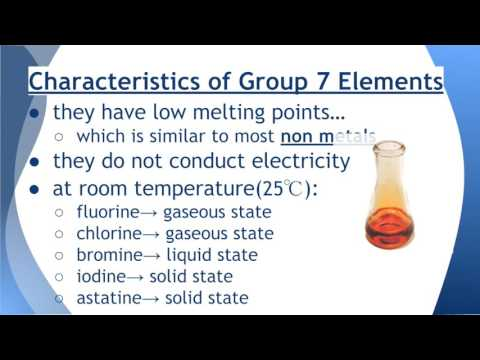 Elements of Group 7 1.4