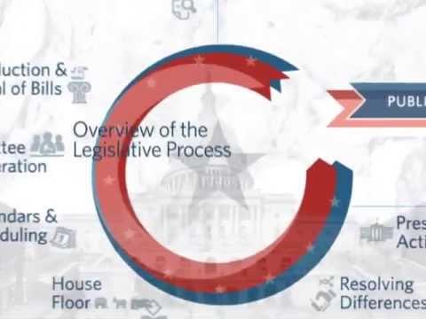 Congress.gov: Overview of the Legislative Process