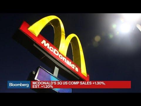 McDonald's Revenue Beats on All-Day Breakfast Boost